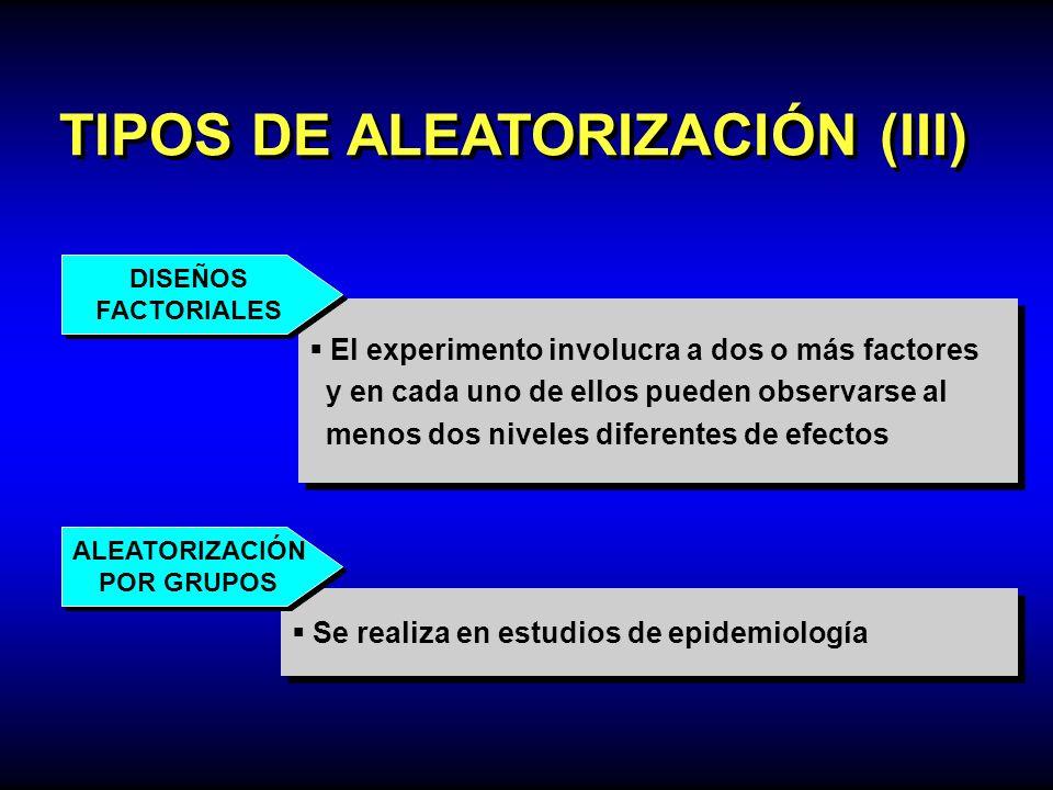 TIPOS DE ALEATORIZACIÓN (III) El experimento involucra a dos o más factores y en cada uno de ellos pueden observarse al menos dos niveles diferentes d