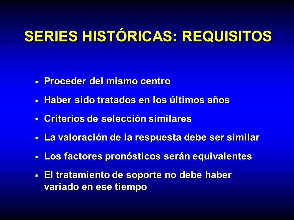 SERIES HISTÓRICAS: REQUISITOS Proceder del mismo centro Proceder del mismo centro Haber sido tratados en los últimos años Haber sido tratados en los ú