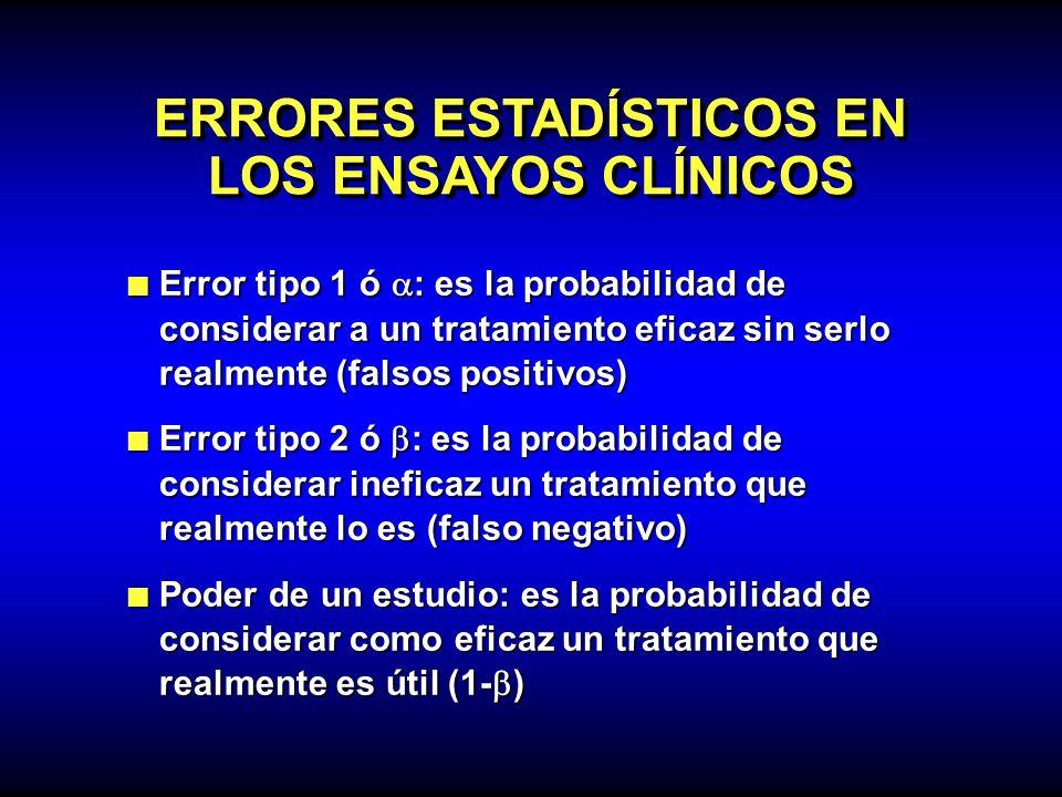 ERRORES ESTADÍSTICOS EN LOS ENSAYOS CLÍNICOS Error tipo 1 ó : es la probabilidad de considerar a un tratamiento eficaz sin serlo realmente (falsos pos