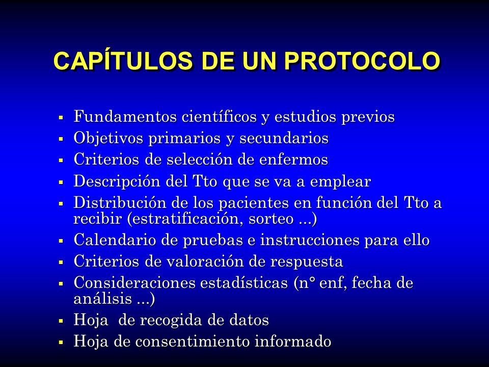 CAPÍTULOS DE UN PROTOCOLO Fundamentos científicos y estudios previos Fundamentos científicos y estudios previos Objetivos primarios y secundarios Obje