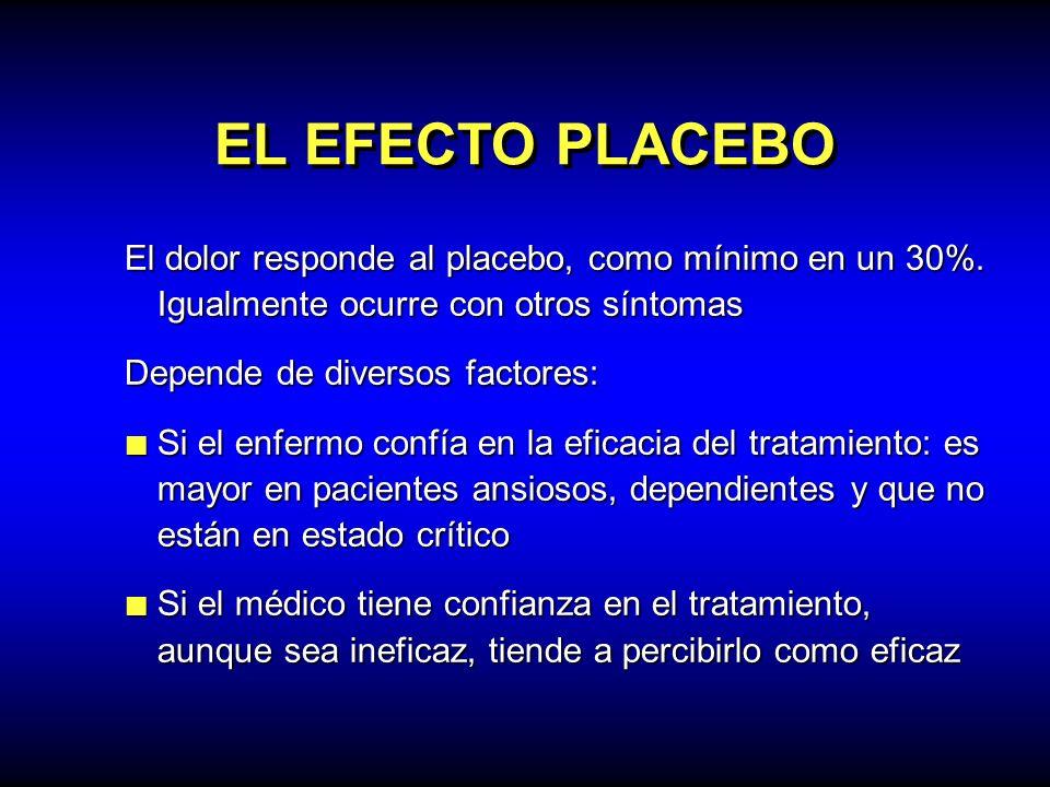 EL EFECTO PLACEBO El dolor responde al placebo, como mínimo en un 30%. Igualmente ocurre con otros síntomas Depende de diversos factores: Si el enferm