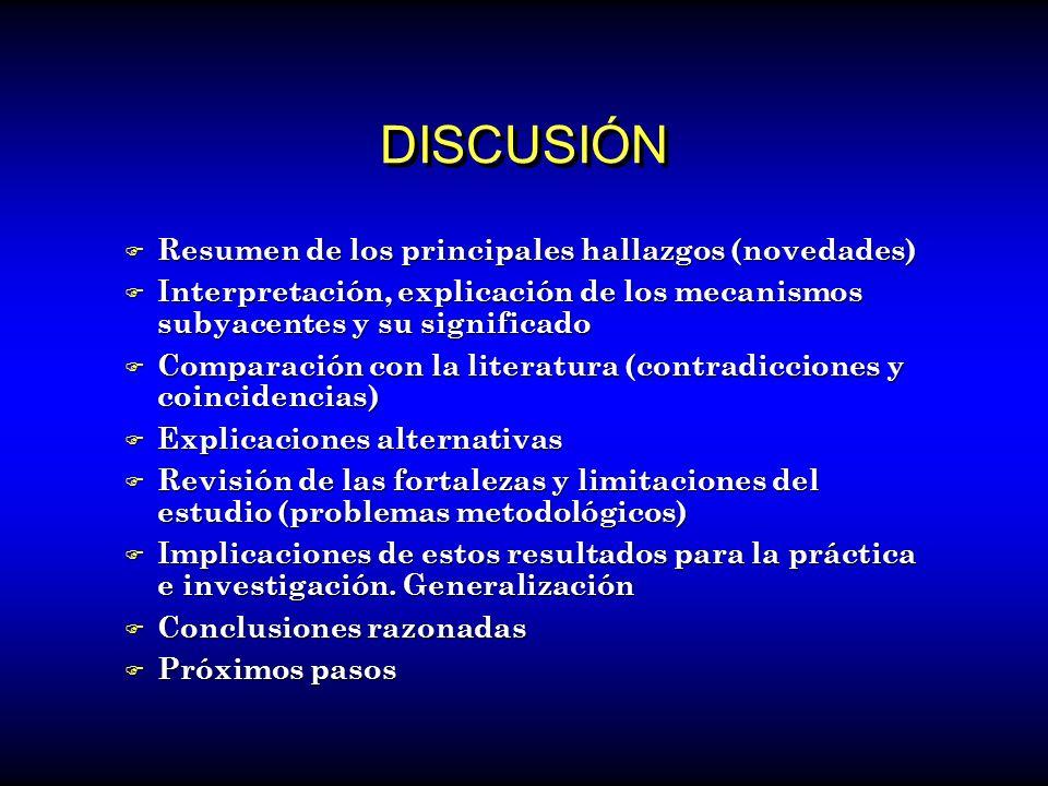 DISCUSIÓN F Resumen de los principales hallazgos (novedades) F Interpretación, explicación de los mecanismos subyacentes y su significado F Comparació