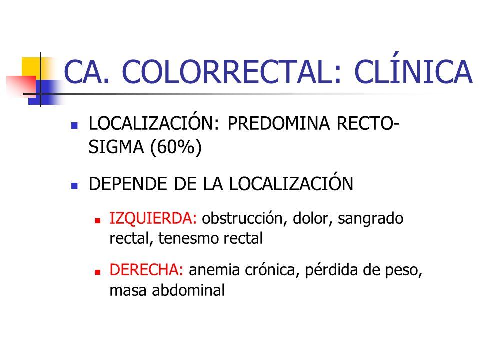 CA. COLORRECTAL: CLÍNICA LOCALIZACIÓN: PREDOMINA RECTO- SIGMA (60%) DEPENDE DE LA LOCALIZACIÓN IZQUIERDA: obstrucción, dolor, sangrado rectal, tenesmo
