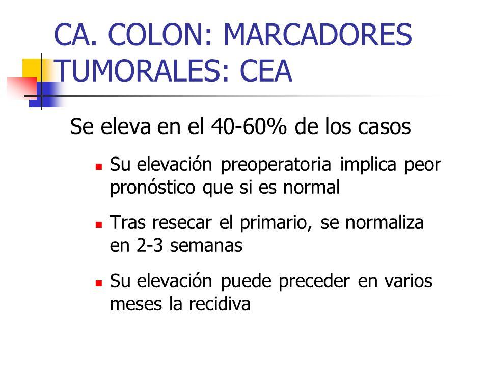 CA. COLON: MARCADORES TUMORALES: CEA Se eleva en el 40-60% de los casos Su elevación preoperatoria implica peor pronóstico que si es normal Tras resec