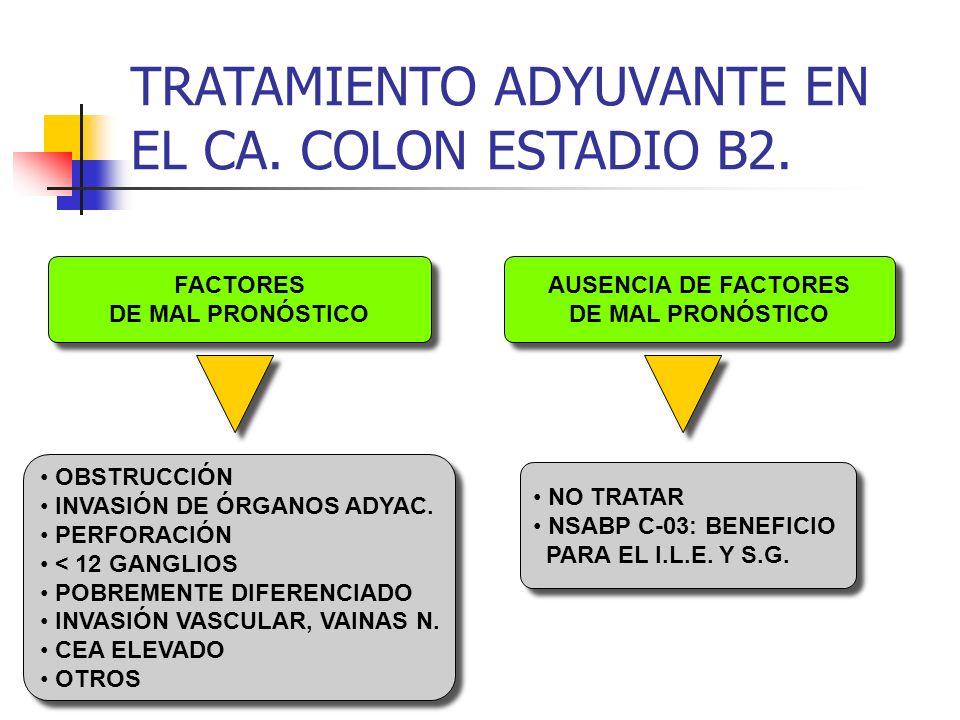 TRATAMIENTO ADYUVANTE EN EL CA. COLON ESTADIO B2. NO TRATAR NSABP C-03: BENEFICIO PARA EL I.L.E. Y S.G. NO TRATAR NSABP C-03: BENEFICIO PARA EL I.L.E.