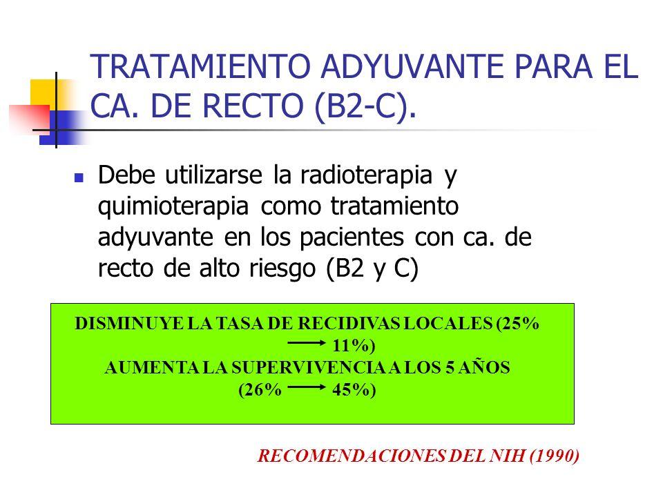 TRATAMIENTO ADYUVANTE PARA EL CA. DE RECTO (B2-C). Debe utilizarse la radioterapia y quimioterapia como tratamiento adyuvante en los pacientes con ca.