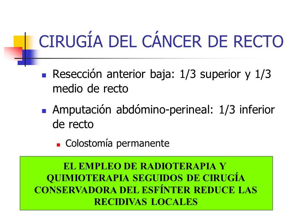 CIRUGÍA DEL CÁNCER DE RECTO Resección anterior baja: 1/3 superior y 1/3 medio de recto Amputación abdómino-perineal: 1/3 inferior de recto Colostomía