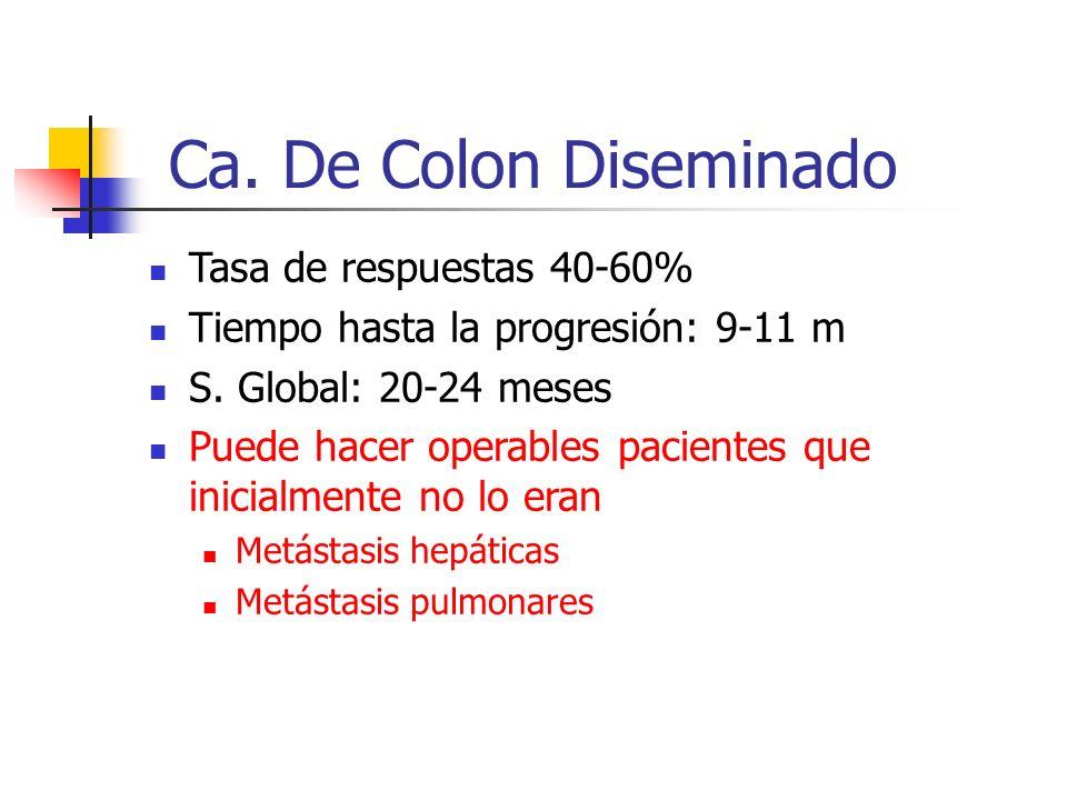 Ca. De Colon Diseminado Tasa de respuestas 40-60% Tiempo hasta la progresión: 9-11 m S. Global: 20-24 meses Puede hacer operables pacientes que inicia