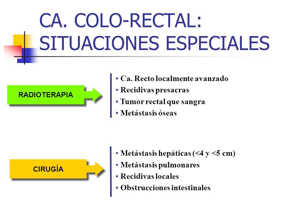 CA. COLO-RECTAL: SITUACIONES ESPECIALES Ca. Recto localmente avanzado Recidivas presacras Tumor rectal que sangra Metástasis óseas RADIOTERAPIA CIRUGÍ