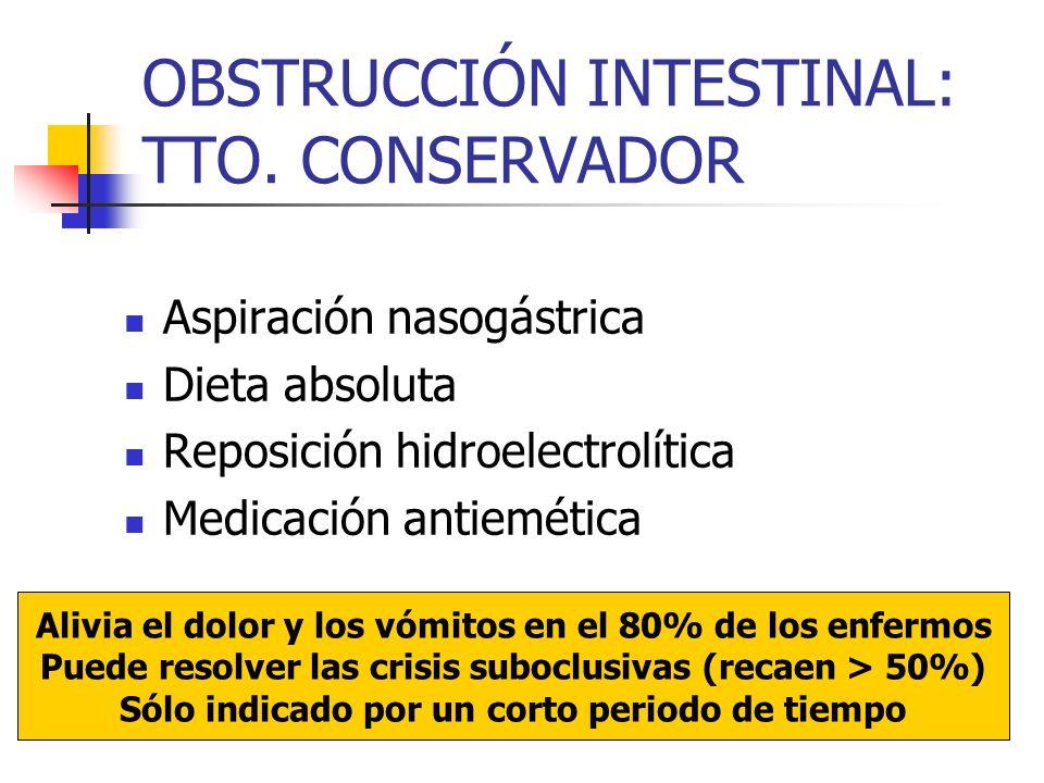OBSTRUCCIÓN INTESTINAL: TTO. CONSERVADOR Aspiración nasogástrica Dieta absoluta Reposición hidroelectrolítica Medicación antiemética Alivia el dolor y