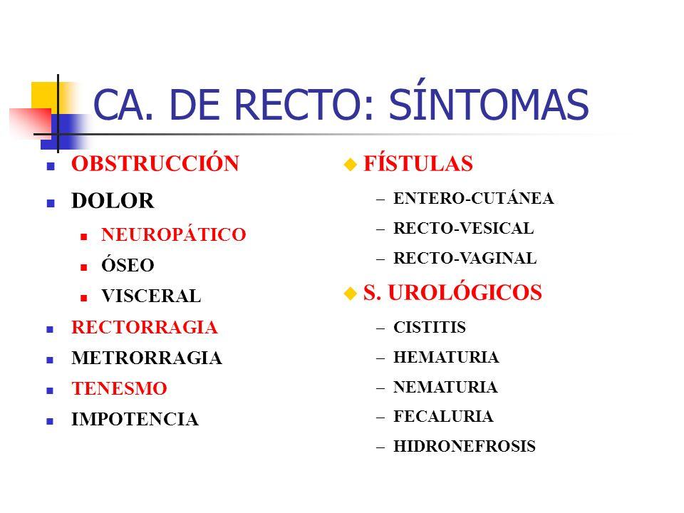 CA. DE RECTO: SÍNTOMAS OBSTRUCCIÓN DOLOR NEUROPÁTICO ÓSEO VISCERAL RECTORRAGIA METRORRAGIA TENESMO IMPOTENCIA u FÍSTULAS –ENTERO-CUTÁNEA –RECTO-VESICA