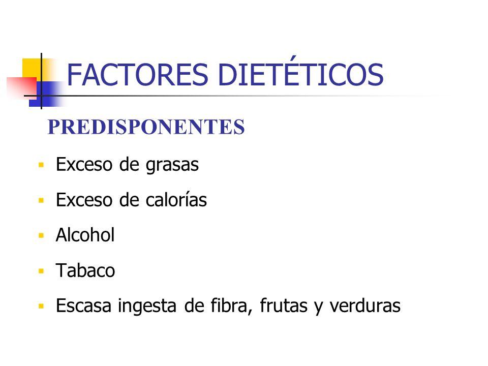 FACTORES DIETÉTICOS Exceso de grasas Exceso de calorías Alcohol Tabaco Escasa ingesta de fibra, frutas y verduras PREDISPONENTES