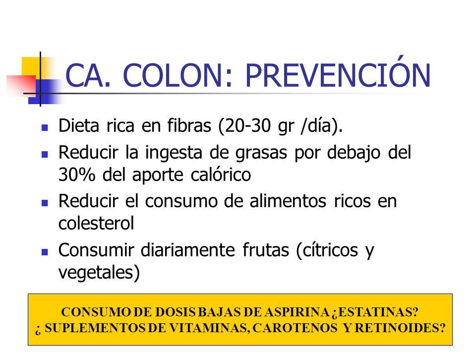 CA. COLON: PREVENCIÓN Dieta rica en fibras (20-30 gr /día). Reducir la ingesta de grasas por debajo del 30% del aporte calórico Reducir el consumo de