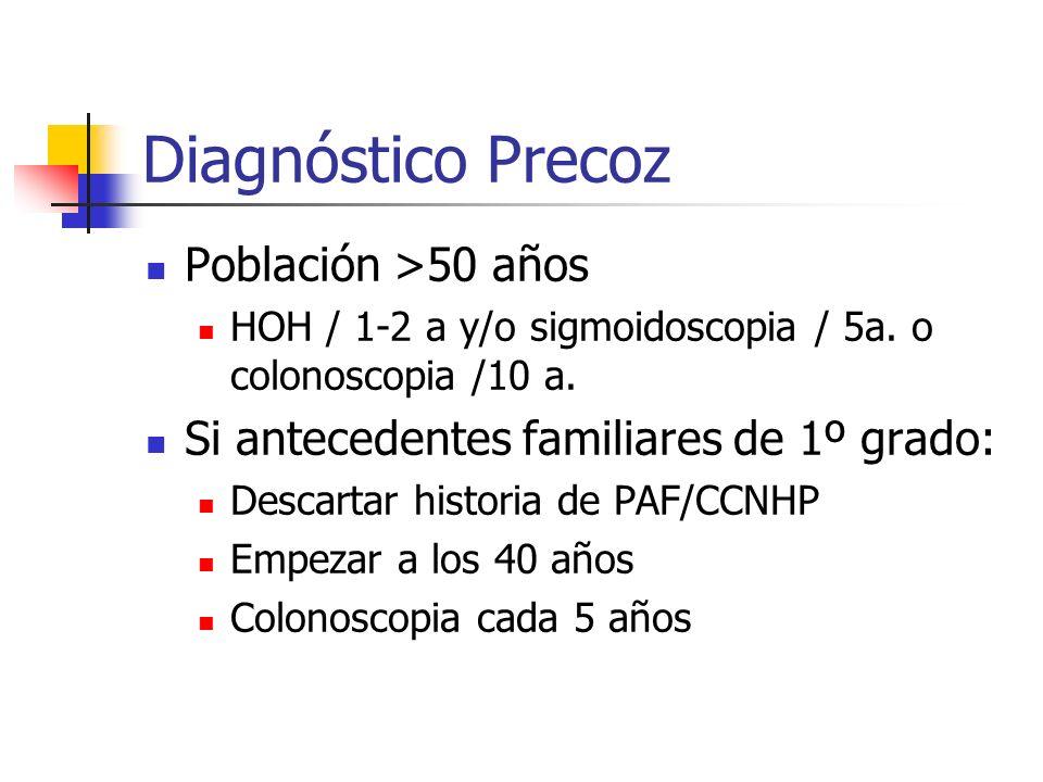 Diagnóstico Precoz Población >50 años HOH / 1-2 a y/o sigmoidoscopia / 5a. o colonoscopia /10 a. Si antecedentes familiares de 1º grado: Descartar his