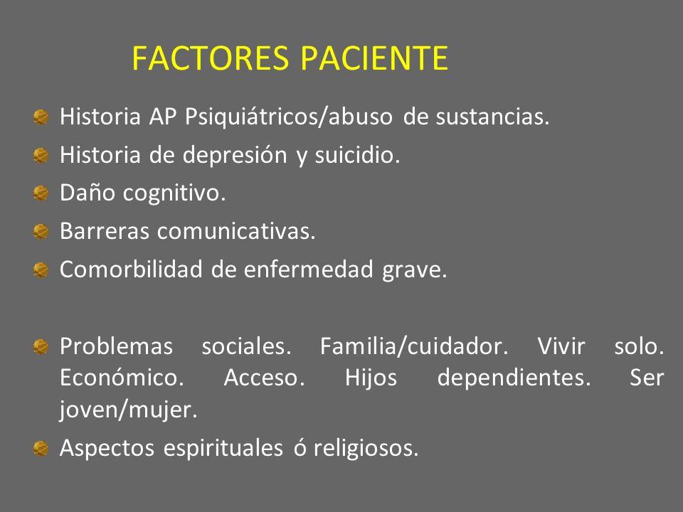 FACTORES PACIENTE Historia AP Psiquiátricos/abuso de sustancias. Historia de depresión y suicidio. Daño cognitivo. Barreras comunicativas. Comorbilida