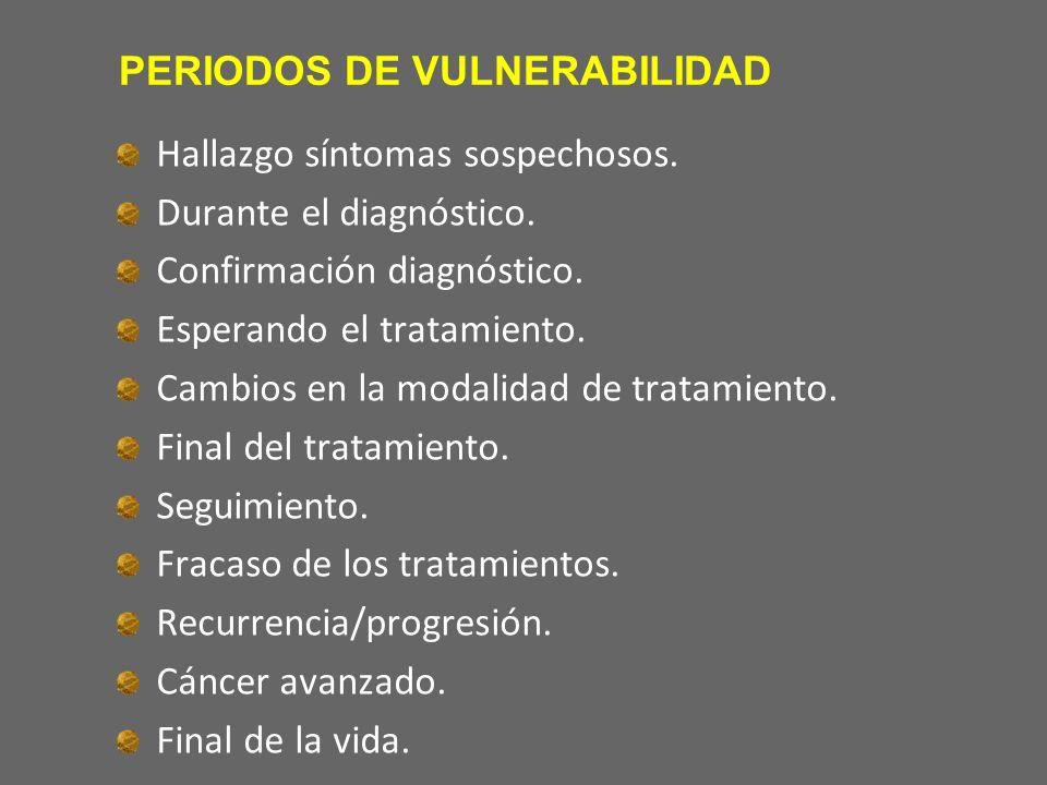 PERIODOS DE VULNERABILIDAD Hallazgo síntomas sospechosos. Durante el diagnóstico. Confirmación diagnóstico. Esperando el tratamiento. Cambios en la mo