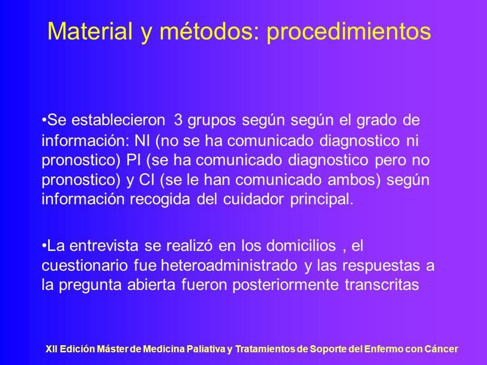 XII Edición Máster de Medicina Paliativa y Tratamientos de Soporte del Enfermo con Cáncer Material y métodos: procedimientos Se establecieron 3 grupos