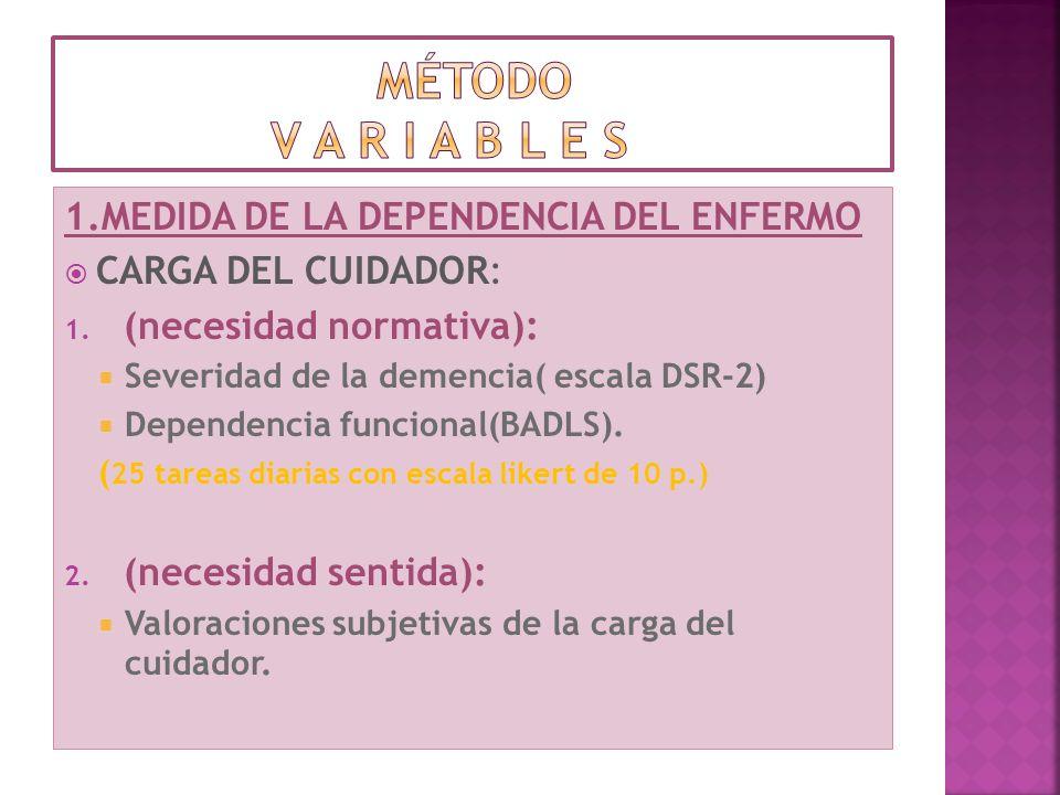 1.MEDIDA DE LA DEPENDENCIA DEL ENFERMO CARGA DEL CUIDADOR: 1. (necesidad normativa): Severidad de la demencia( escala DSR-2) Dependencia funcional(BAD