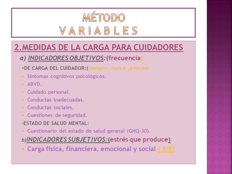 2.MEDIDAS DE LA CARGA PARA CUIDADORES a) INDICADORES OBJETIVOS:(frecuencia) - DE CARGA DEL CUIDADOR:(siempre, nunca,a veces) Síntomas cognitivos psico