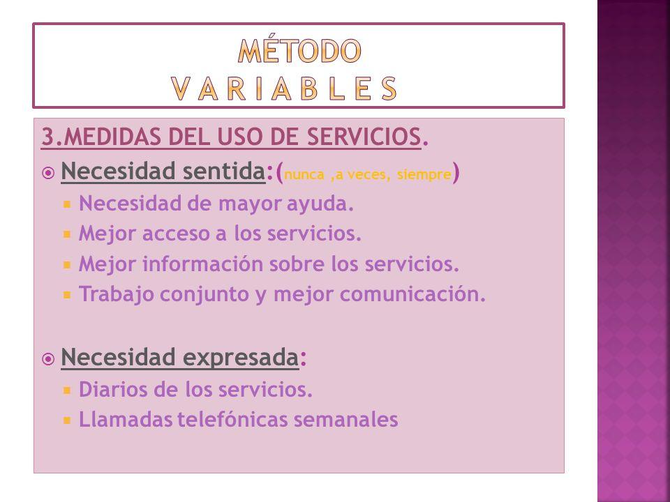 3.MEDIDAS DEL USO DE SERVICIOS. Necesidad sentida:( nunca,a veces, siempre ) Necesidad de mayor ayuda. Mejor acceso a los servicios. Mejor información