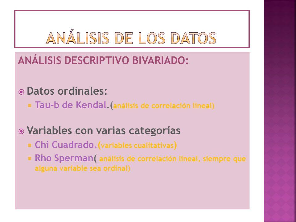 ANÁLISIS DESCRIPTIVO BIVARIADO: Datos ordinales: Tau-b de Kendal.( análisis de correlación lineal) Variables con varias categorías Chi Cuadrado.( vari