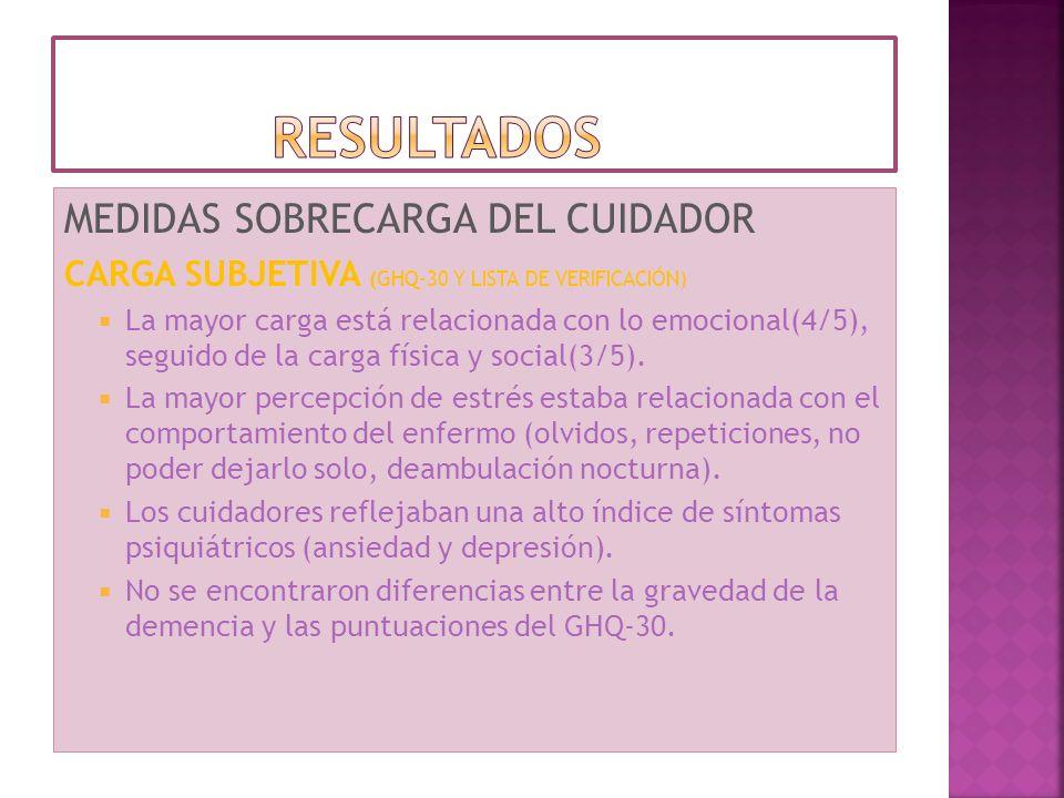 MEDIDAS SOBRECARGA DEL CUIDADOR CARGA SUBJETIVA (GHQ-30 Y LISTA DE VERIFICACIÓN) La mayor carga está relacionada con lo emocional(4/5), seguido de la