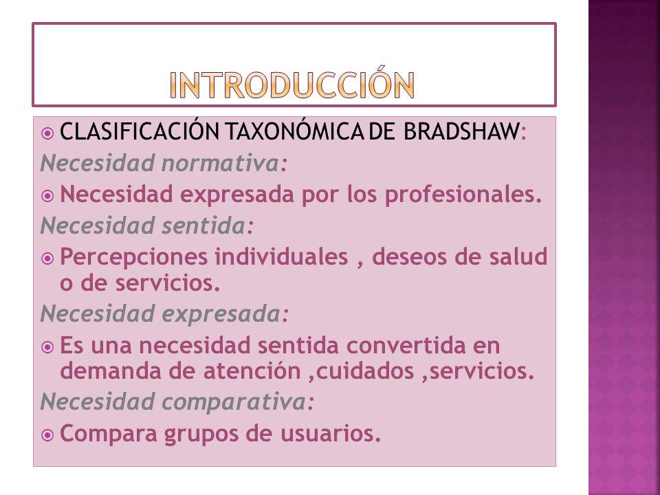 CLASIFICACIÓN TAXONÓMICA DE BRADSHAW: Necesidad normativa: Necesidad expresada por los profesionales. Necesidad sentida: Percepciones individuales, de