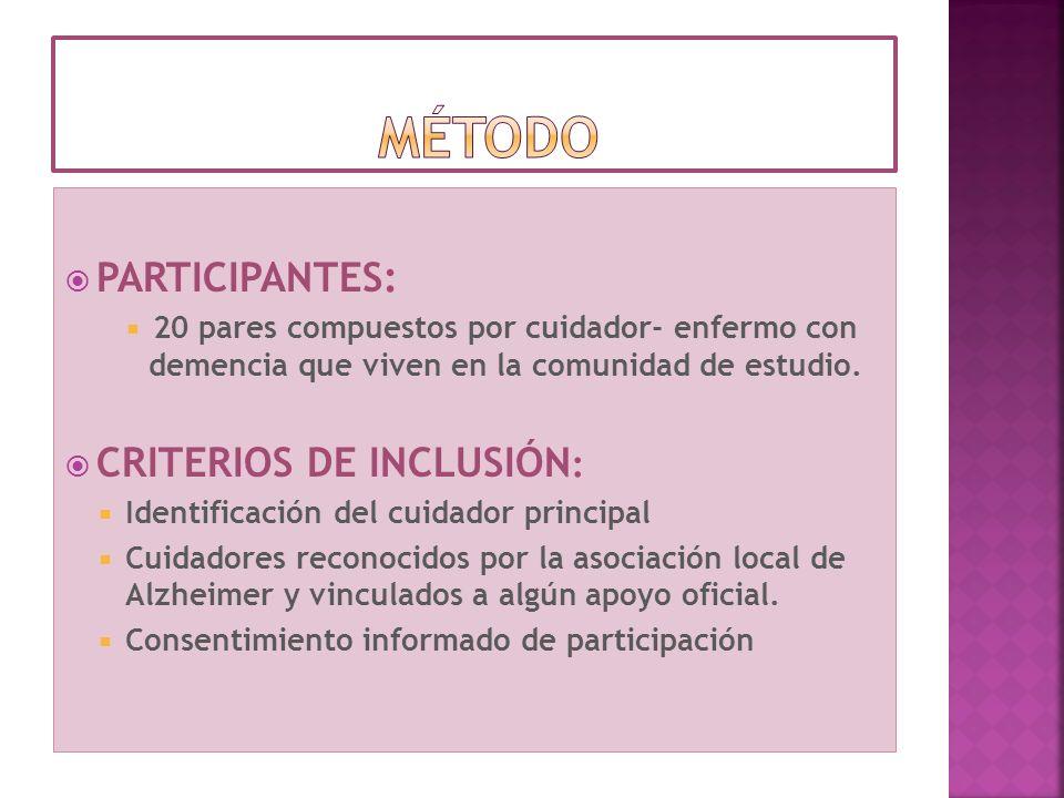 PARTICIPANTES: 20 pares compuestos por cuidador- enfermo con demencia que viven en la comunidad de estudio. CRITERIOS DE INCLUSIÓN : Identificación de