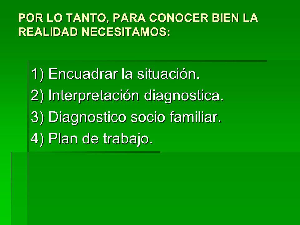 POR LO TANTO, PARA CONOCER BIEN LA REALIDAD NECESITAMOS: 1) Encuadrar la situación. 2) Interpretación diagnostica. 3) Diagnostico socio familiar. 4) P