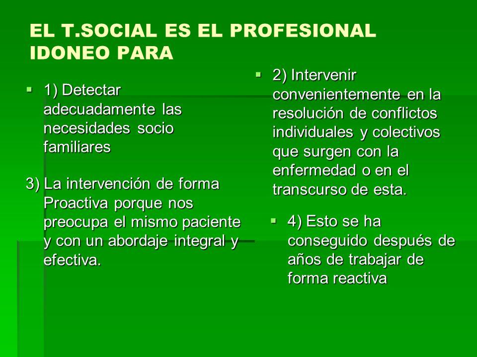 EL T.SOCIAL ES EL PROFESIONAL IDONEO PARA 1) Detectar adecuadamente las necesidades socio familiares 1) Detectar adecuadamente las necesidades socio f
