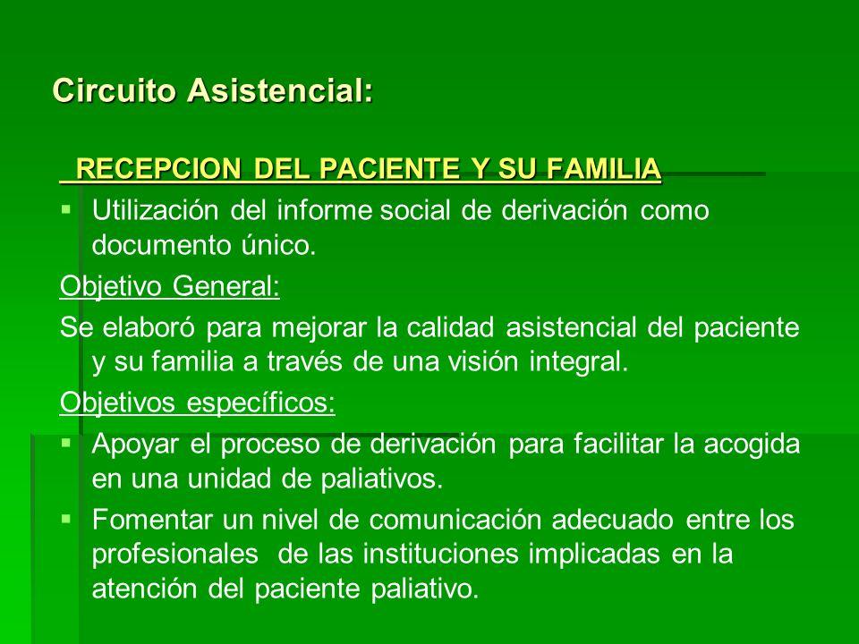 Circuito Asistencial: RECEPCION DEL PACIENTE Y SU FAMILIA RECEPCION DEL PACIENTE Y SU FAMILIA Utilización del informe social de derivación como docume