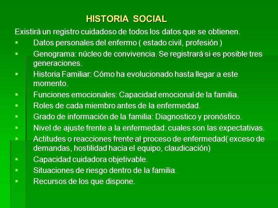 HISTORIA SOCIAL HISTORIA SOCIAL Existirá un registro cuidadoso de todos los datos que se obtienen. Datos personales del enfermo ( estado civil, profes