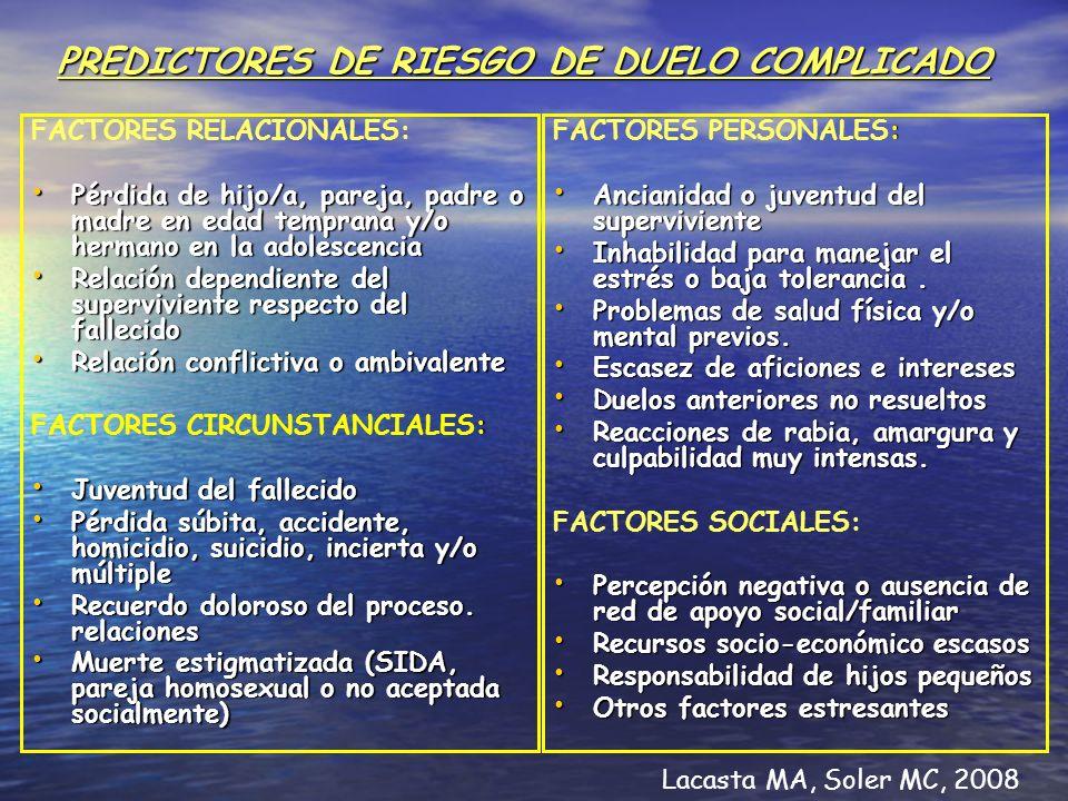 PREDICTORES DE RIESGO DE DUELO COMPLICADO FACTORES RELACIONALES: Pérdida de hijo/a, pareja, padre o madre en edad temprana y/o hermano en la adolescen