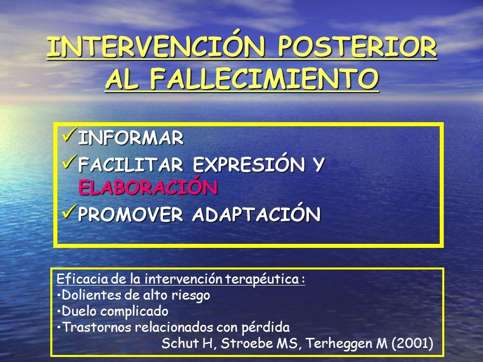 INTERVENCIÓN POSTERIOR AL FALLECIMIENTO INFORMAR INFORMAR FACILITAR EXPRESIÓN Y ELABORACIÓN FACILITAR EXPRESIÓN Y ELABORACIÓN PROMOVER ADAPTACIÓN PROM