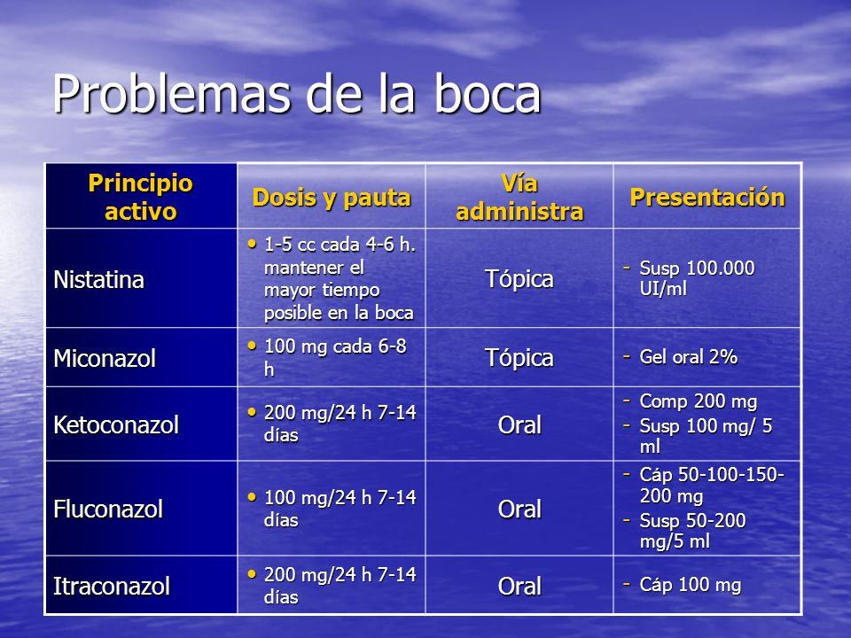 Problemas de la boca Principio activo Dosis y pauta Vía administra Presentación Nistatina 1-5 cc cada 4-6 h. mantener el mayor tiempo posible en la bo
