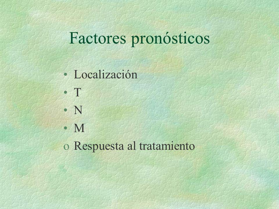 Factores pronósticos Localización T N M oRespuesta al tratamiento