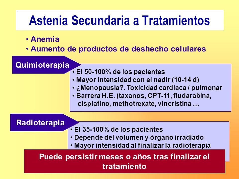 Astenia Secundaria a Tratamientos El 50-100% de los pacientes Mayor intensidad con el nadir (10-14 d) ¿Menopausia?. Toxicidad cardiaca / pulmonar Barr