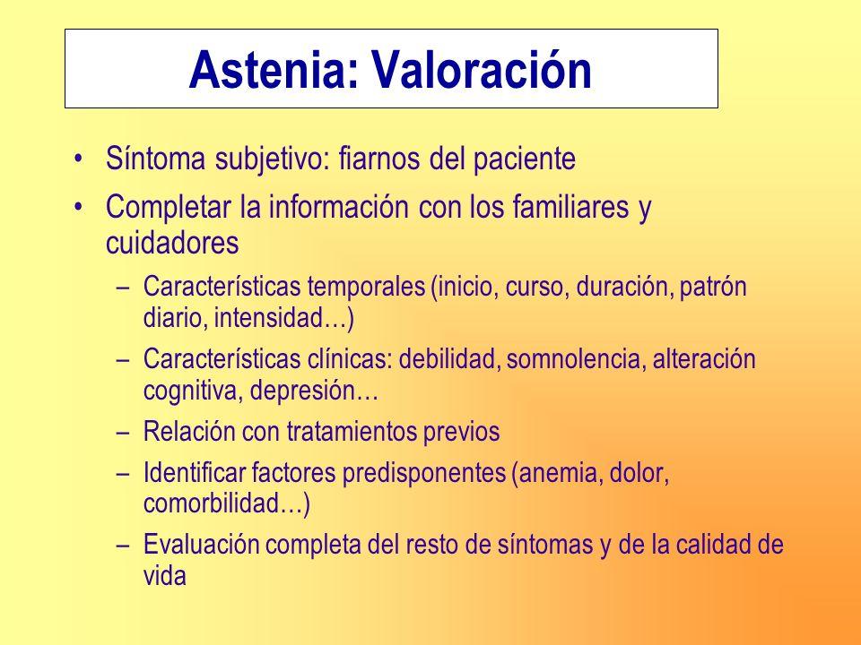 Astenia: Valoración Síntoma subjetivo: fiarnos del paciente Completar la información con los familiares y cuidadores –Características temporales (inic
