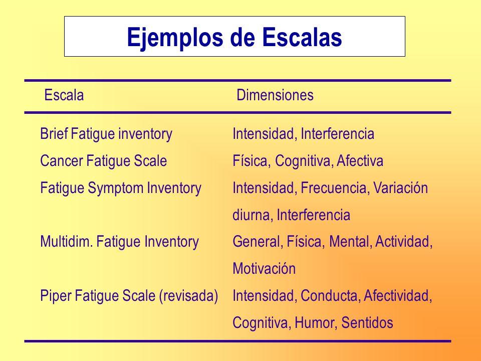 Ejemplos de Escalas EscalaDimensiones Brief Fatigue inventoryIntensidad, Interferencia Cancer Fatigue ScaleFísica, Cognitiva, Afectiva Fatigue Symptom