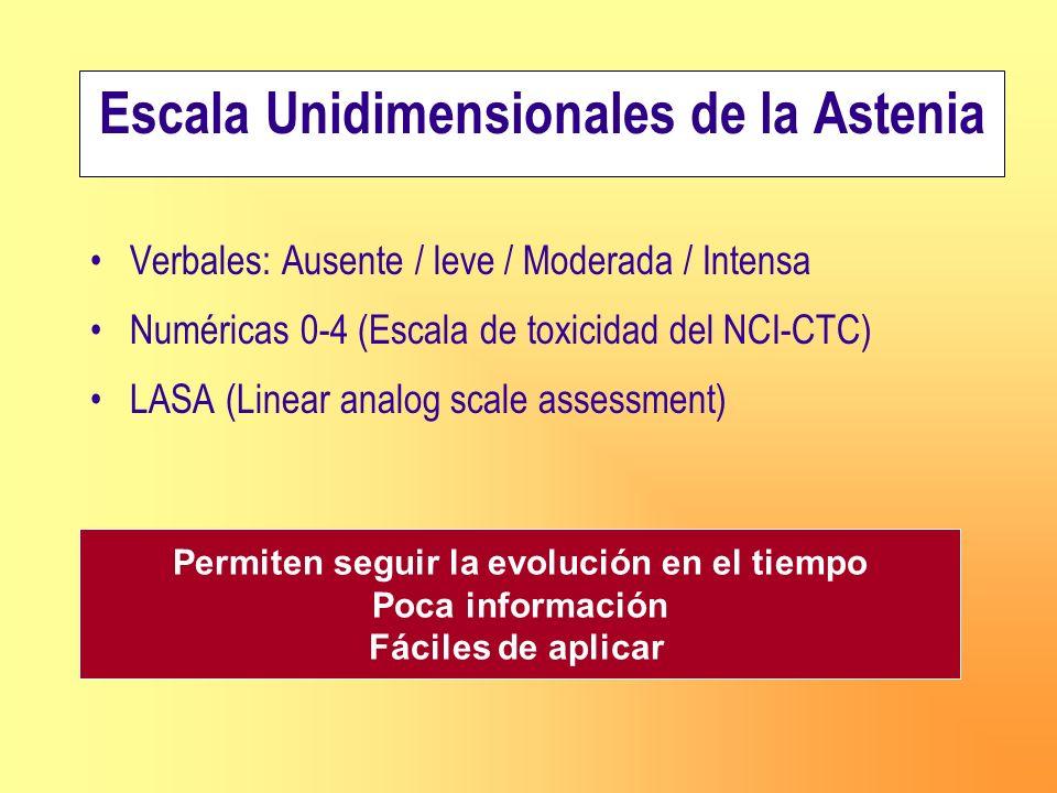 Verbales: Ausente / leve / Moderada / Intensa Numéricas 0-4 (Escala de toxicidad del NCI-CTC) LASA (Linear analog scale assessment) Escala Unidimensio