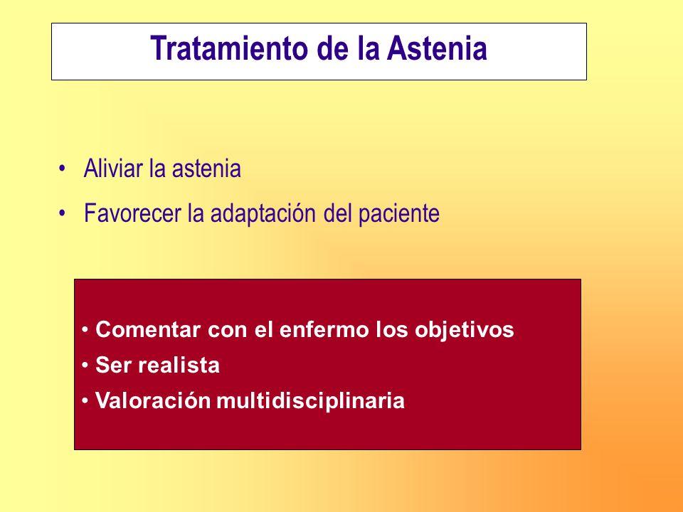 Tratamiento de la Astenia Aliviar la astenia Favorecer la adaptación del paciente Comentar con el enfermo los objetivos Ser realista Valoración multid