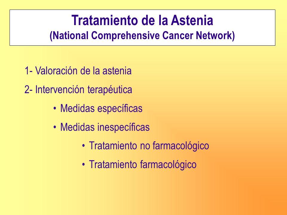 Tratamiento de la Astenia (National Comprehensive Cancer Network) 1- Valoración de la astenia 2- Intervención terapéutica Medidas específicas Medidas