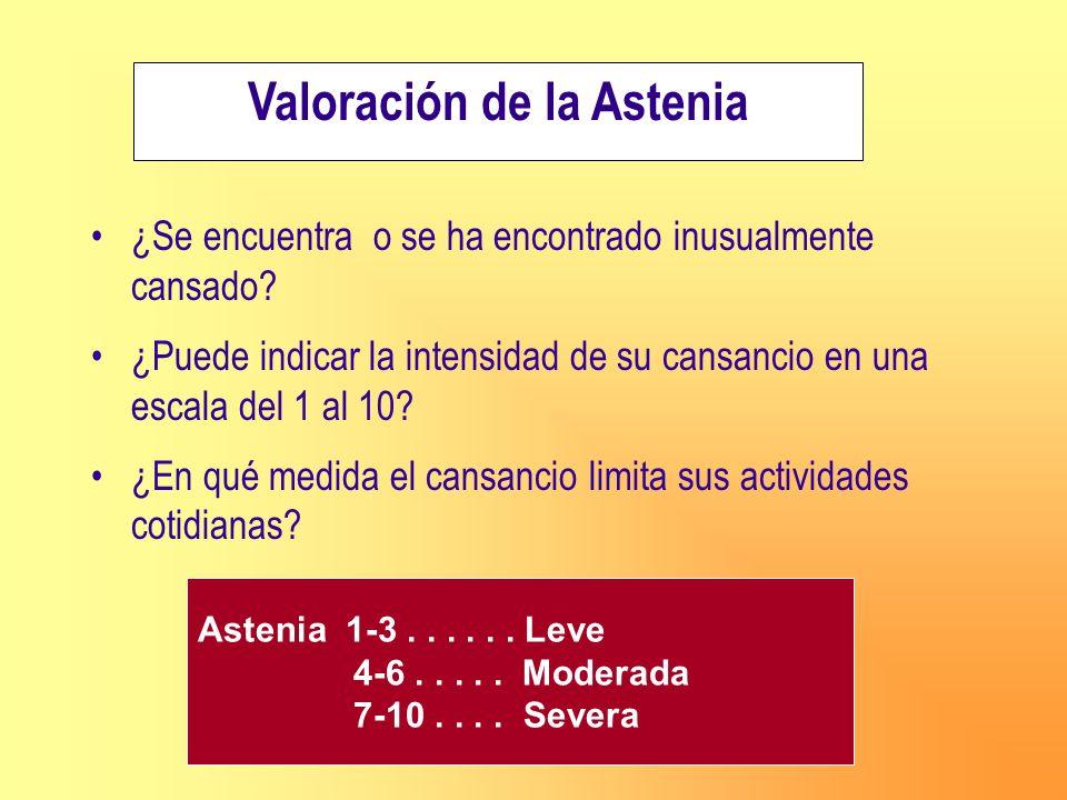 Valoración de la Astenia ¿Se encuentra o se ha encontrado inusualmente cansado? ¿Puede indicar la intensidad de su cansancio en una escala del 1 al 10