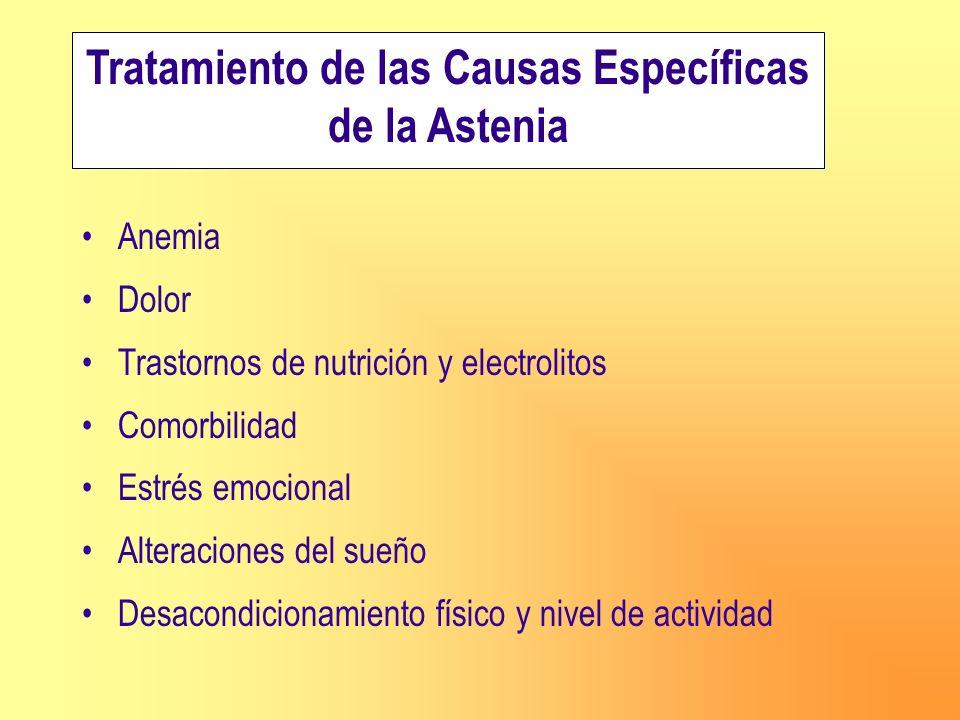Tratamiento de las Causas Específicas de la Astenia Anemia Dolor Trastornos de nutrición y electrolitos Comorbilidad Estrés emocional Alteraciones del