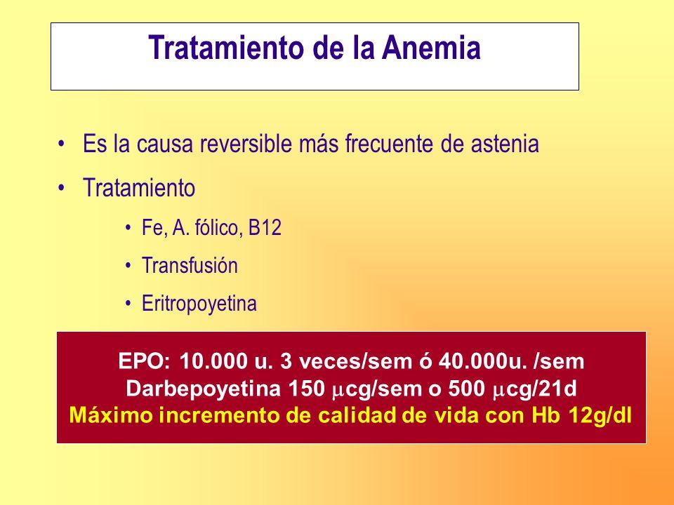 Tratamiento de la Anemia Es la causa reversible más frecuente de astenia Tratamiento Fe, A. fólico, B12 Transfusión Eritropoyetina EPO: 10.000 u. 3 ve