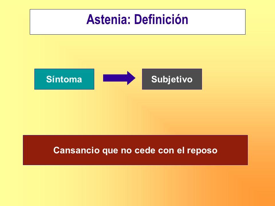 Astenia: Valoración Síntoma subjetivo: fiarnos del paciente Completar la información con los familiares y cuidadores –Características temporales (inicio, curso, duración, patrón diario, intensidad…) –Características clínicas: debilidad, somnolencia, alteración cognitiva, depresión… –Relación con tratamientos previos –Identificar factores predisponentes (anemia, dolor, comorbilidad…) –Evaluación completa del resto de síntomas y de la calidad de vida