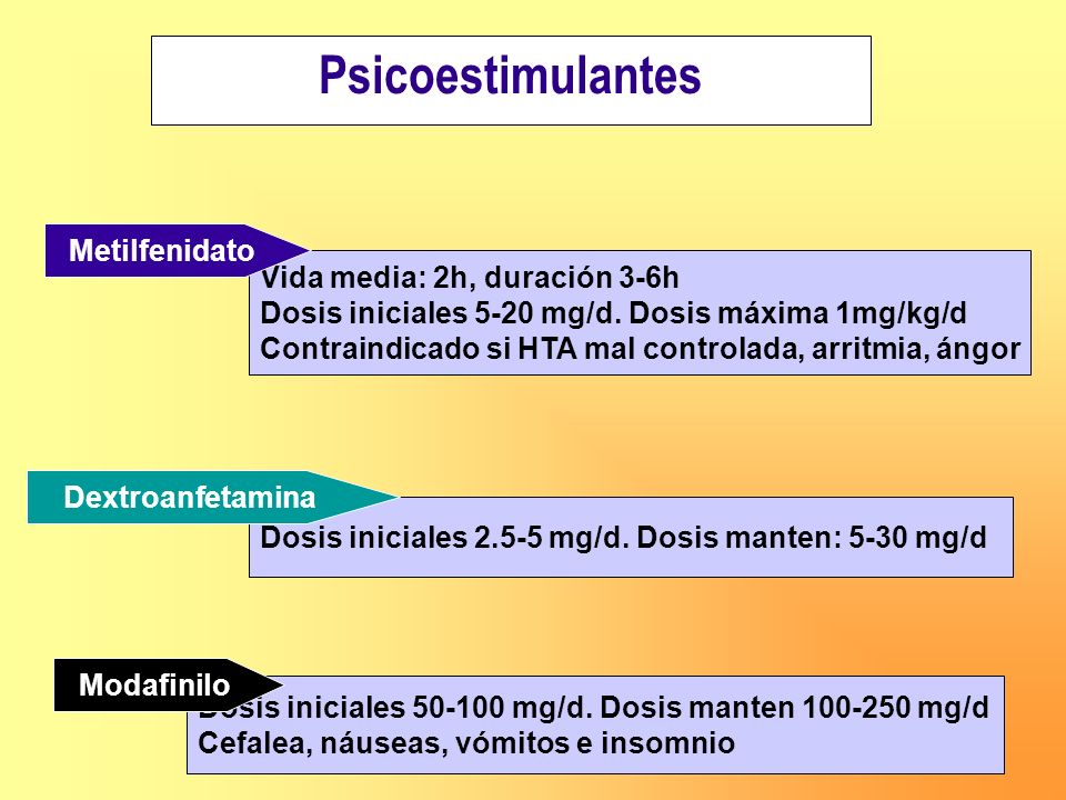 Psicoestimulantes Vida media: 2h, duración 3-6h Dosis iniciales 5-20 mg/d. Dosis máxima 1mg/kg/d Contraindicado si HTA mal controlada, arritmia, ángor