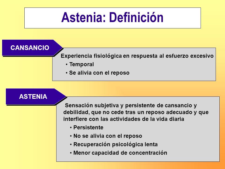 Astenia: Definición Experiencia fisiológica en respuesta al esfuerzo excesivo Temporal Se alivia con el reposo CANSANCIO Sensación subjetiva y persist