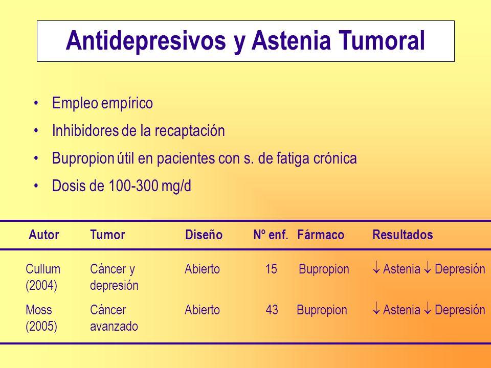 Antidepresivos y Astenia Tumoral Cullum Cáncer y Abierto 15 Bupropion Astenia Depresión (2004) depresión Moss Cáncer Abierto 43 Bupropion Astenia Depr