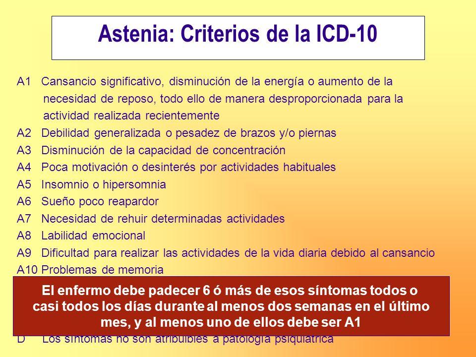 Astenia: Criterios de la ICD-10 A1 Cansancio significativo, disminución de la energía o aumento de la necesidad de reposo, todo ello de manera desprop